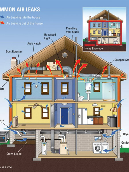 Air Seal and Insulate Infographic