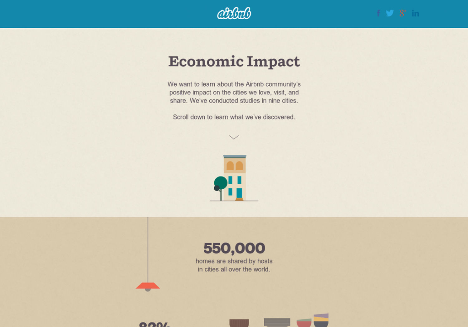 Airbnb's Positive Economic Impact Infographic