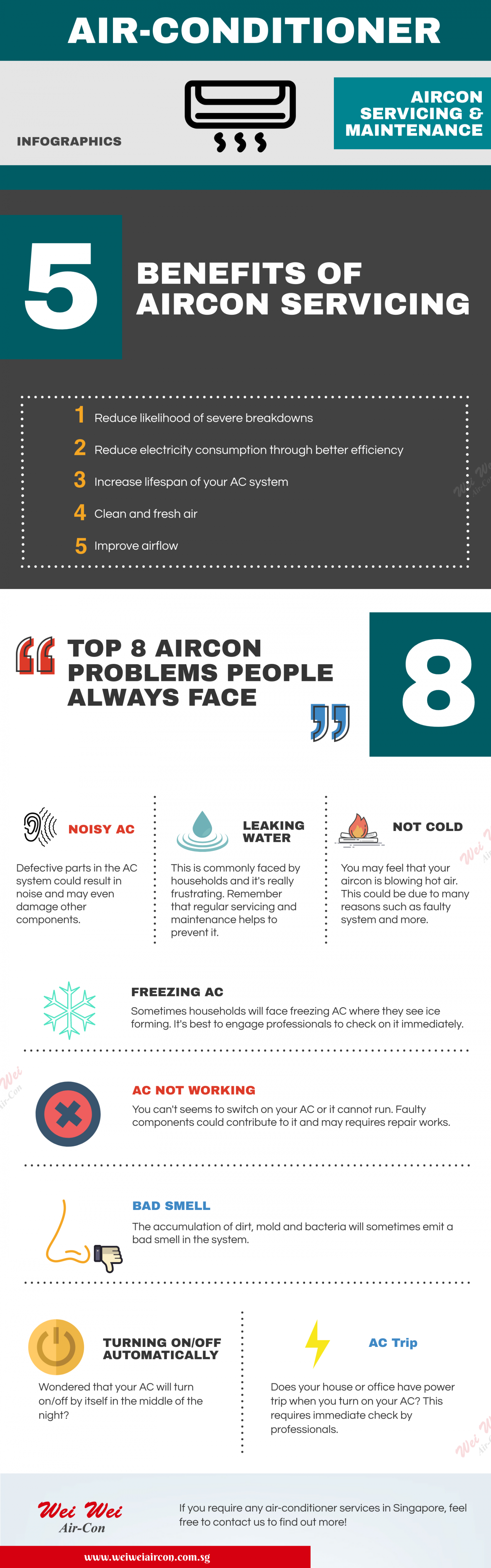 Aircon Servicing Singapore Infographics Infographic