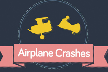 Airplane Crashes Infographic