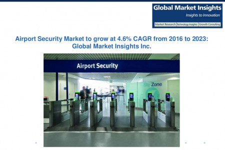 Airport Security Market trends research and projections for 2016-2023 Infographic