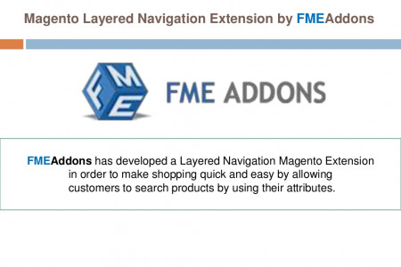 AJAX Based Layered Navigation Magento Module  Infographic