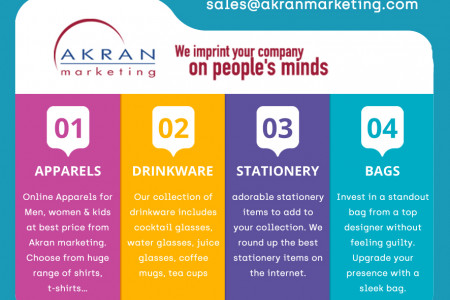 akran union made products Infographic