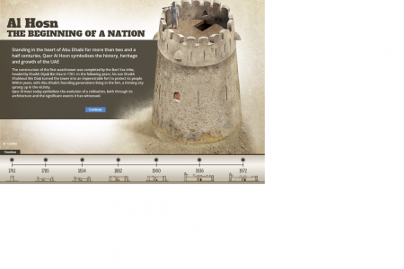 Al Hosn tower, the Beginning of a Nation Infographic