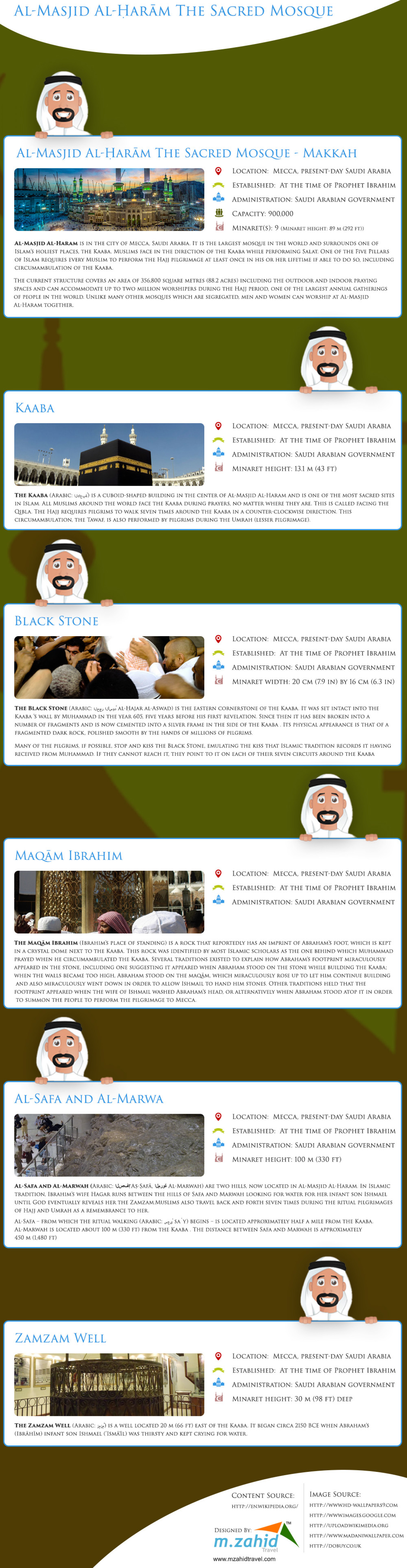 Al-Masjid Al-Haram The Sacred Mosque Infographic
