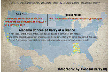 Alabama Concealed Carry Infographic