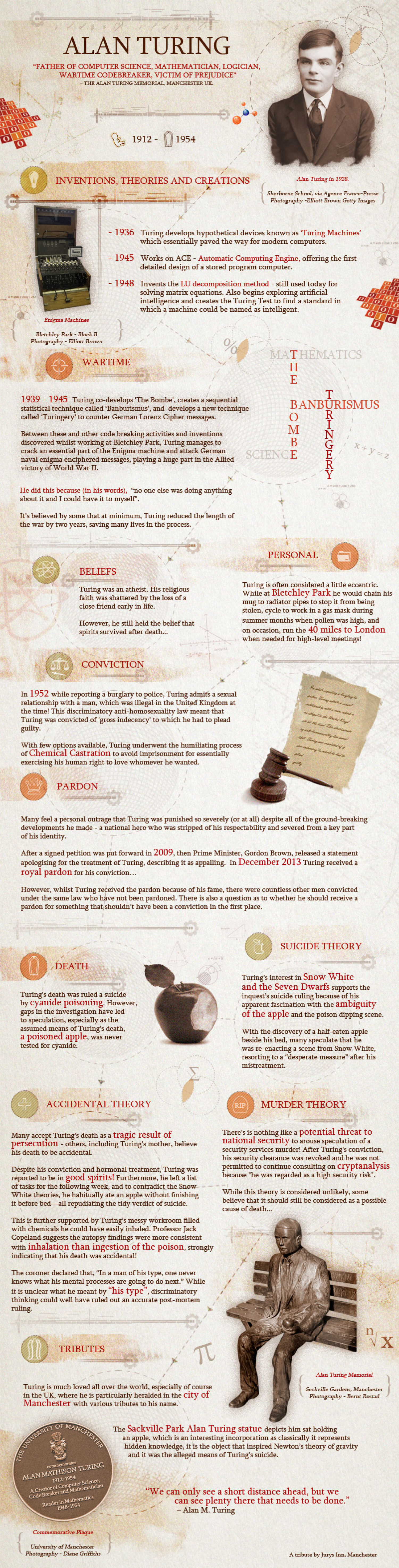 Alan Turing Mini Biography Infographic