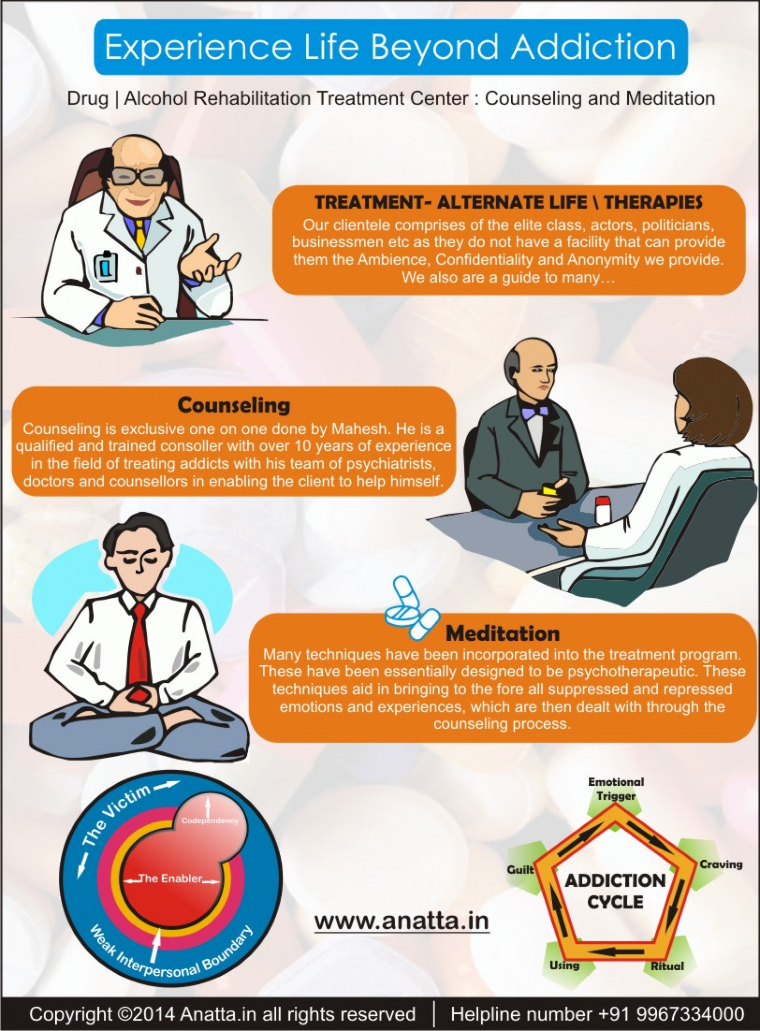 Experience Life Beyond Addiction Infographic