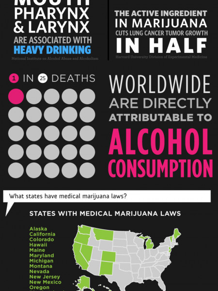 "alcohol vs marijuana essay For this, you must know: is marijuana less addictive than alcohol, the  marijuana  dependence is more ""insidious,"" as one paper describes it."