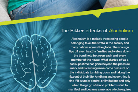 Alcohol Withdrawal and Regaining Health Infographic