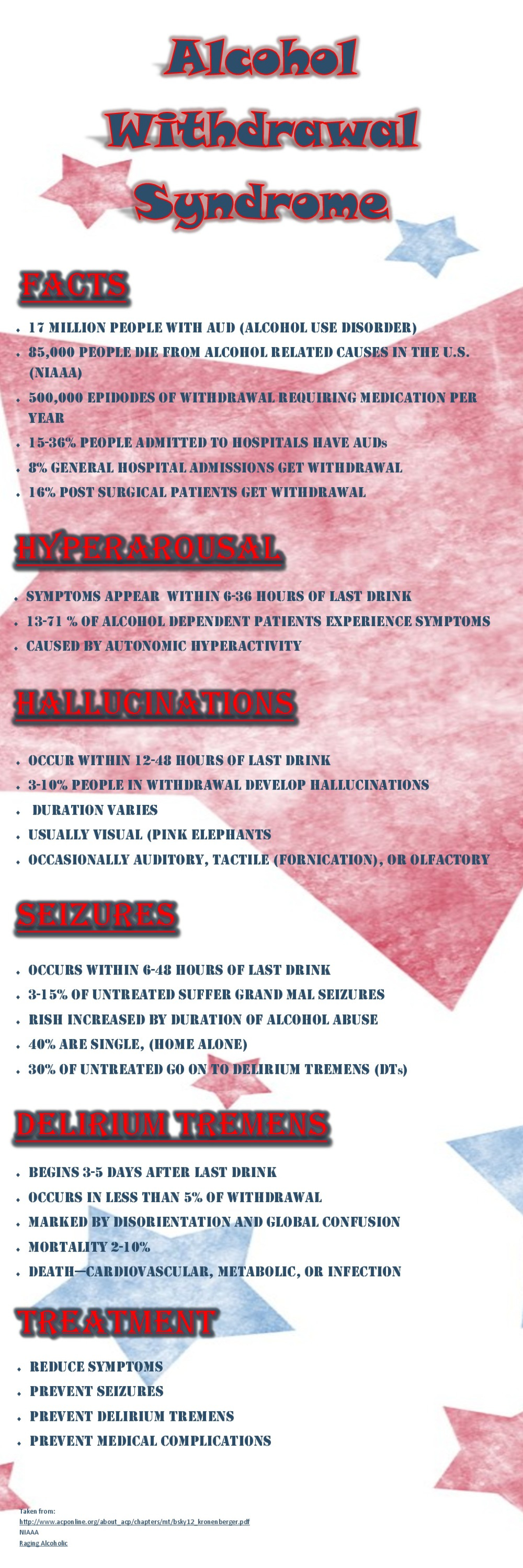 Alcohol Withdrawal Syndrome Infographic