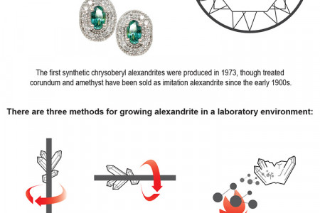 Alexandrite: The Chameleon of Gemstones Infographic