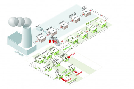 Algea air cleaning facility Infographic