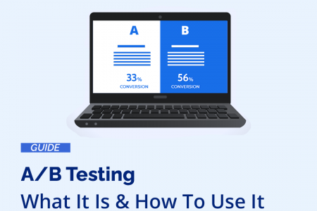 All About A/B Testing Infographic
