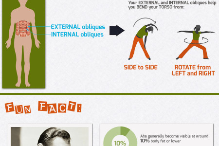 All about ABS! Infographic