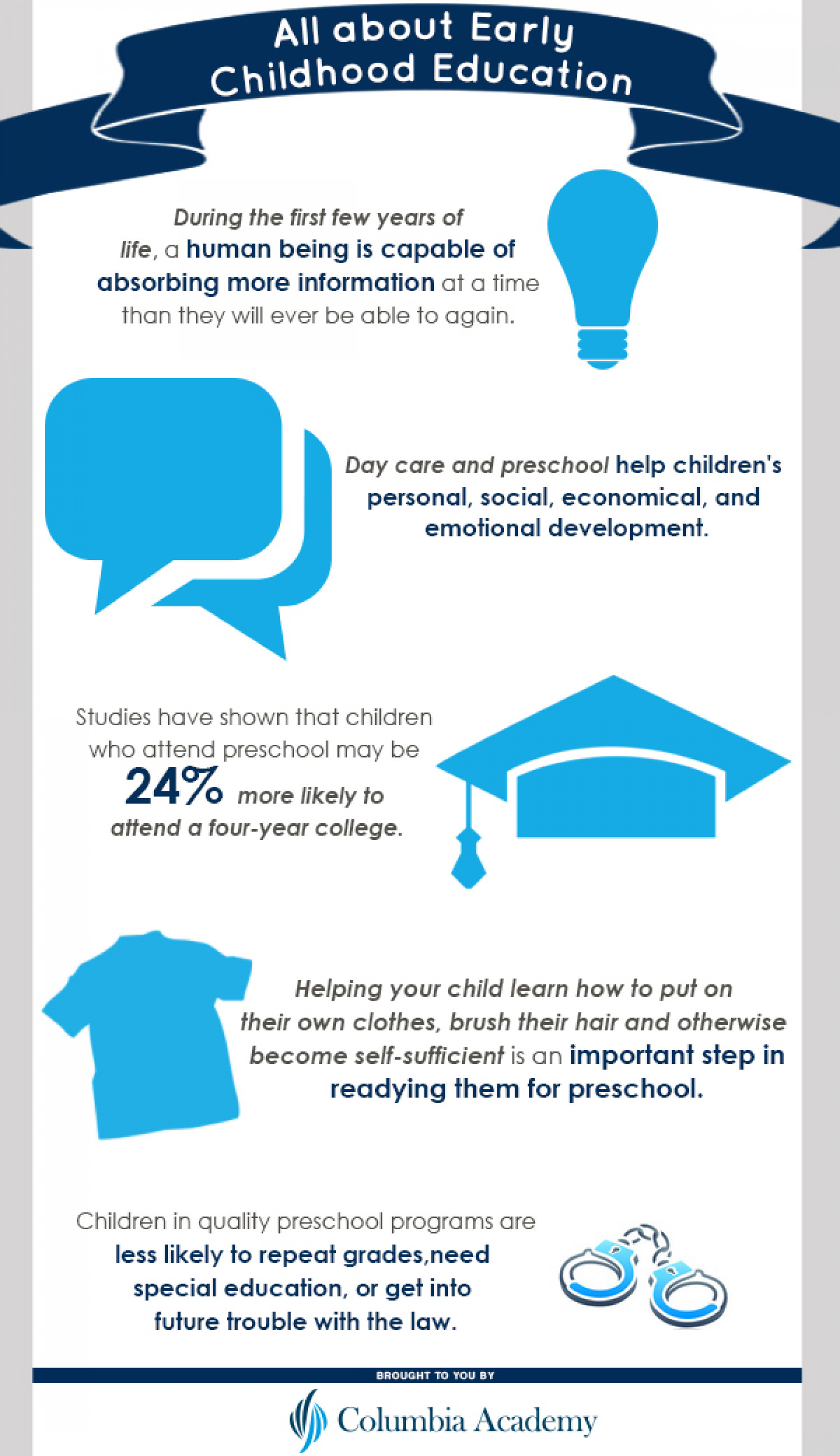 All About Early Childhood Education Infographic
