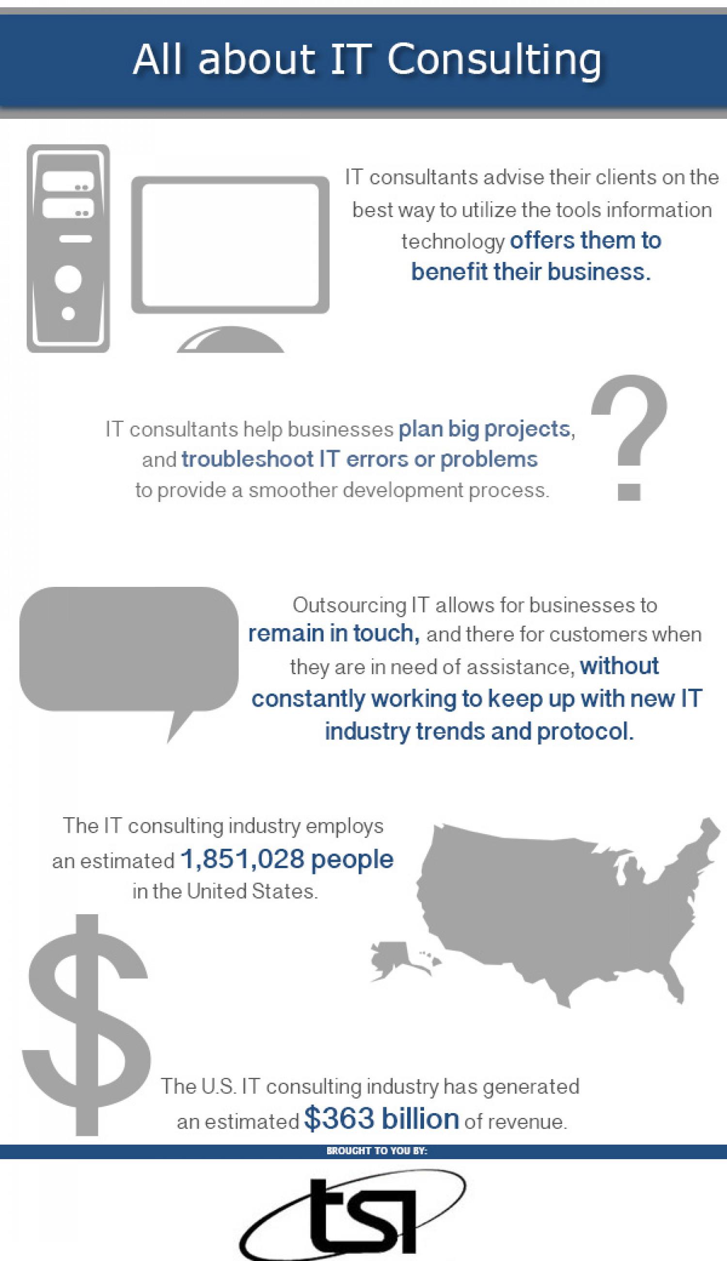 All About IT Consulting Infographic
