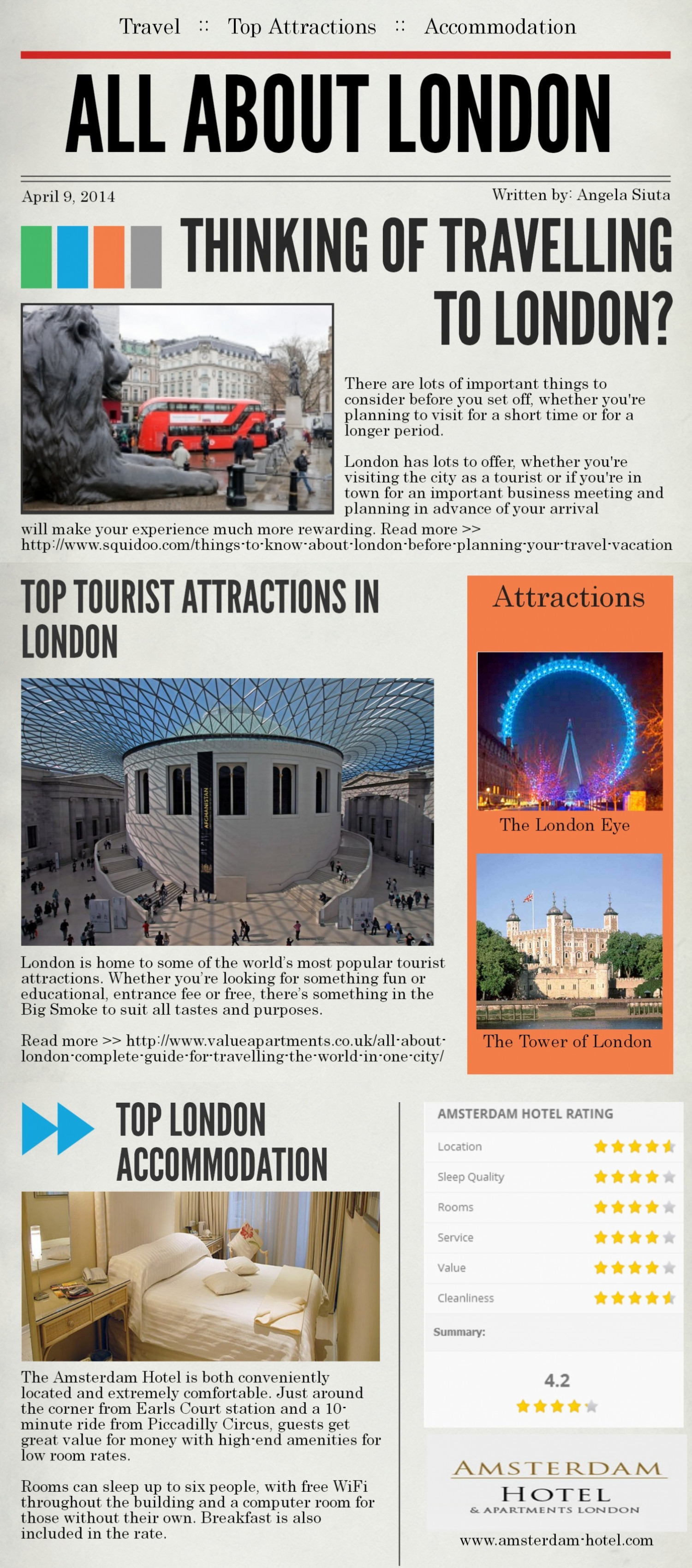All About London Infographic