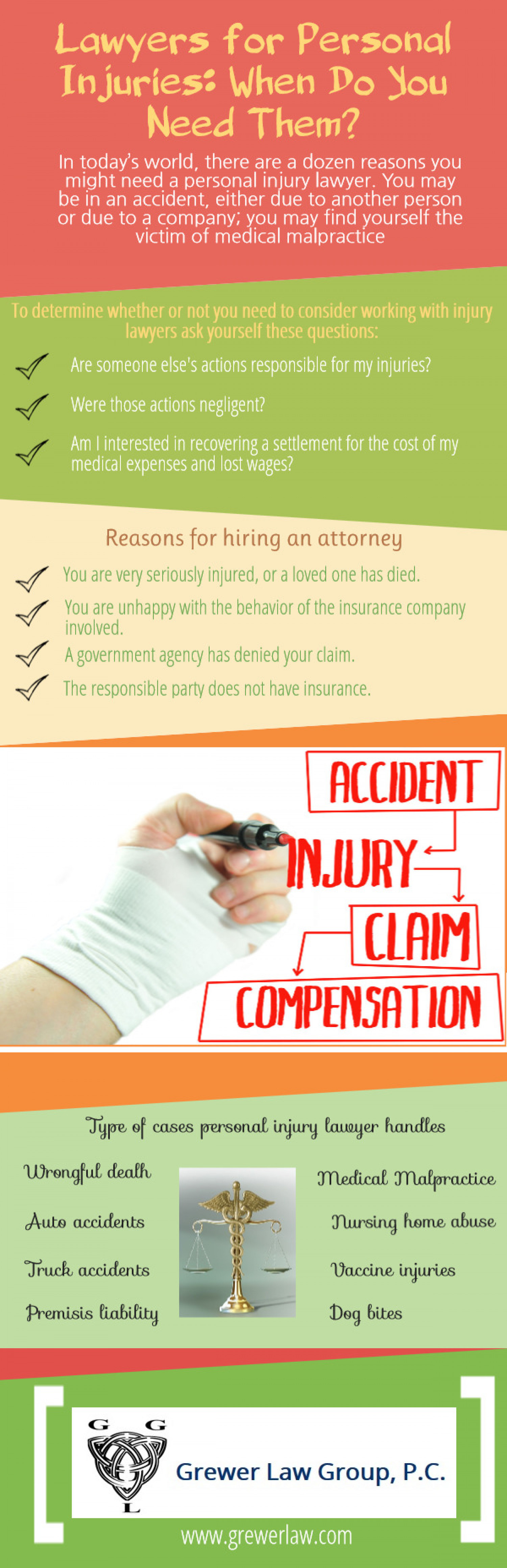 All about personal injury lawyers - When do you need them? Infographic