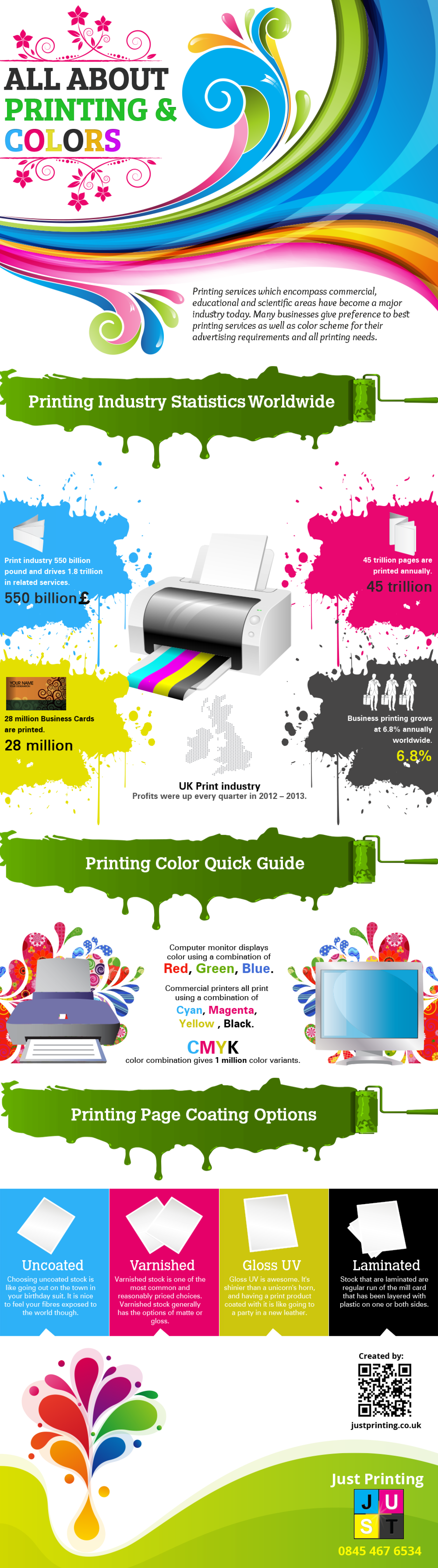 All About Printing & Colours Infographic