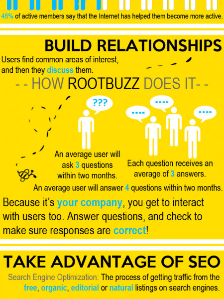 All About Rootbuzz.com Infographic