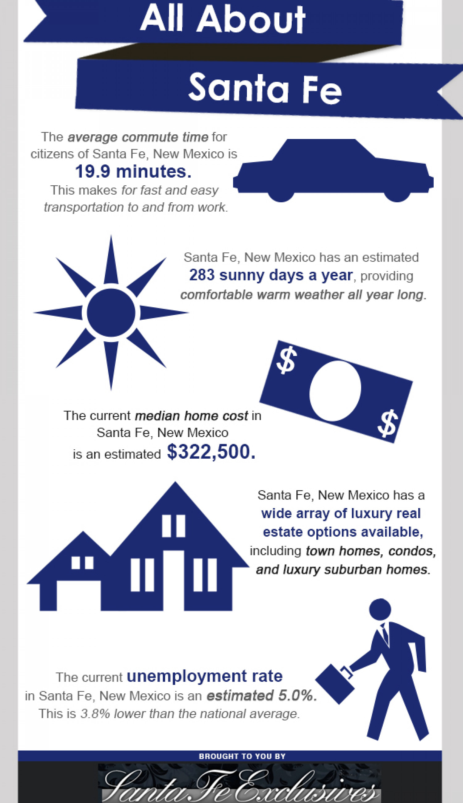 All About Santa Fe Infographic
