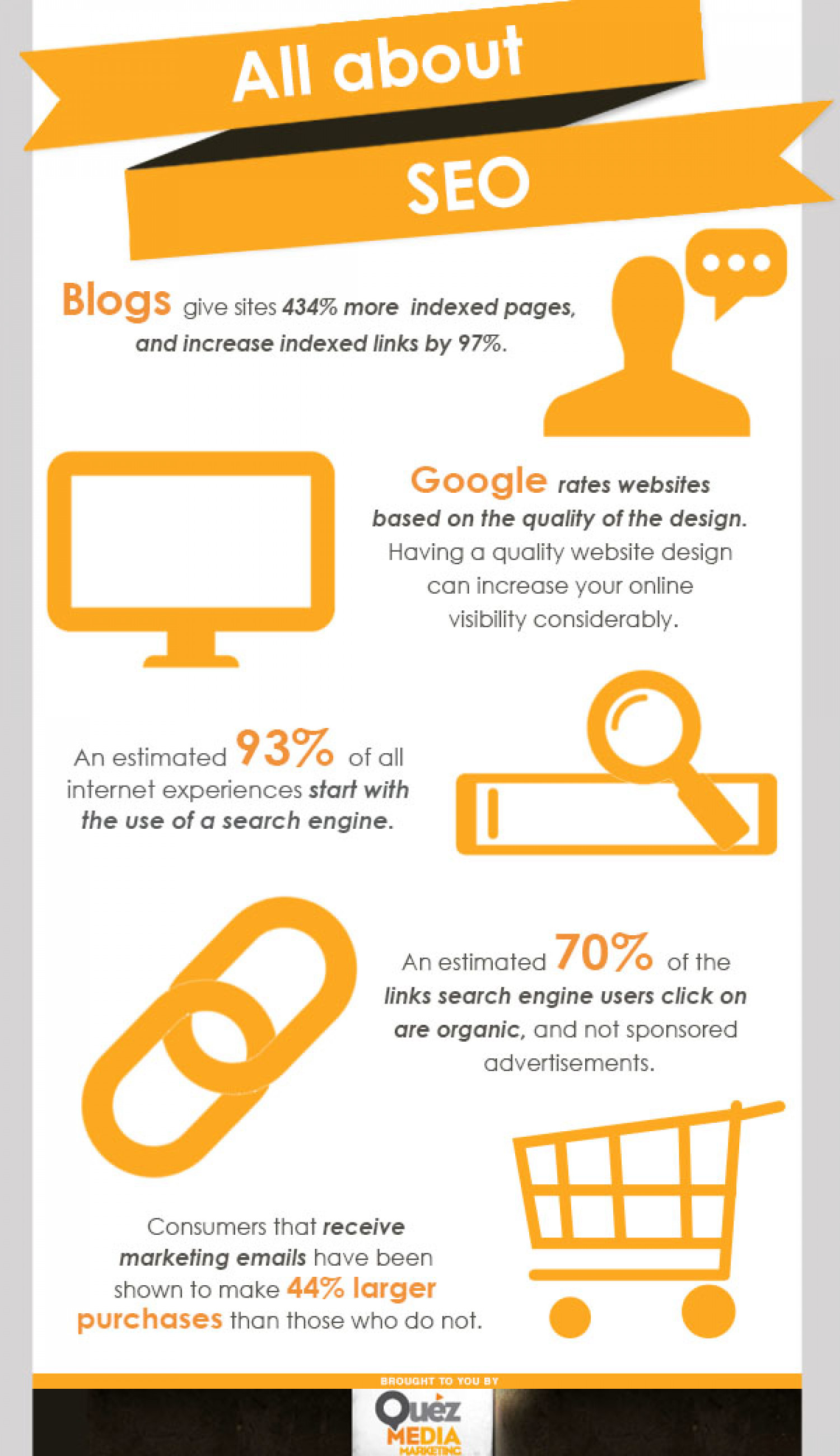 All About SEO Infographic