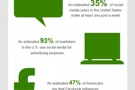 All About Social Media Infographic