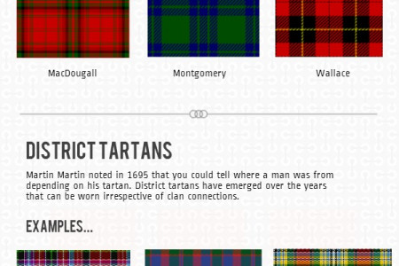All About Tartan Infographic