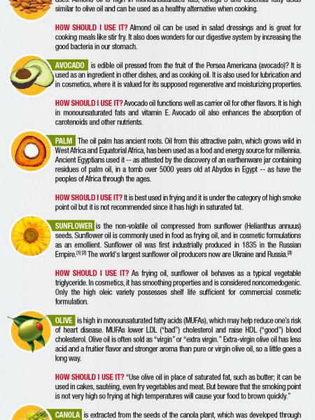 It's all about the oils Infographic