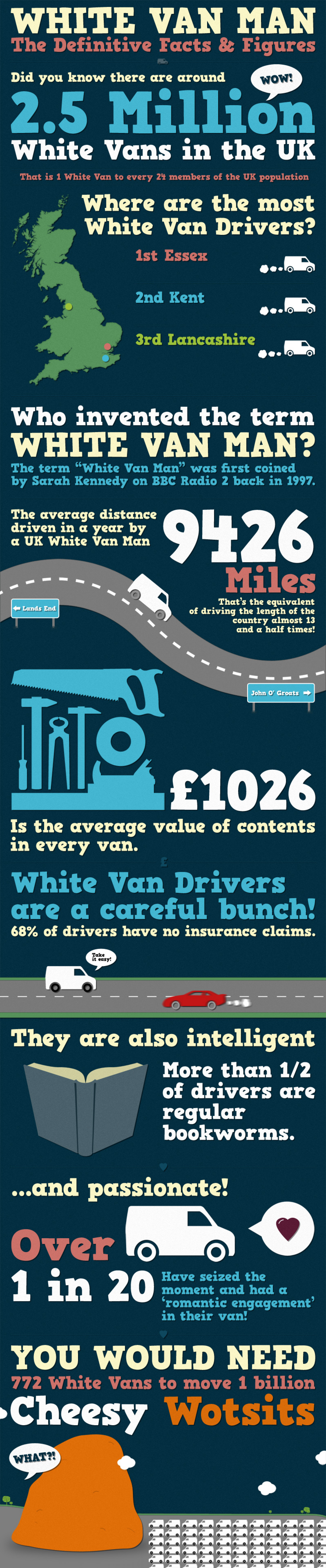 All About the White Van Man Infographic