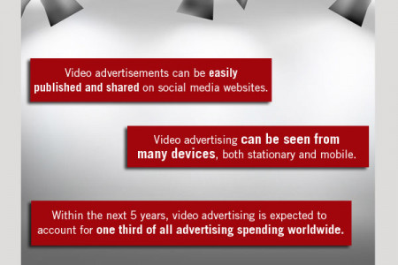 All About Video Advertising Infographic