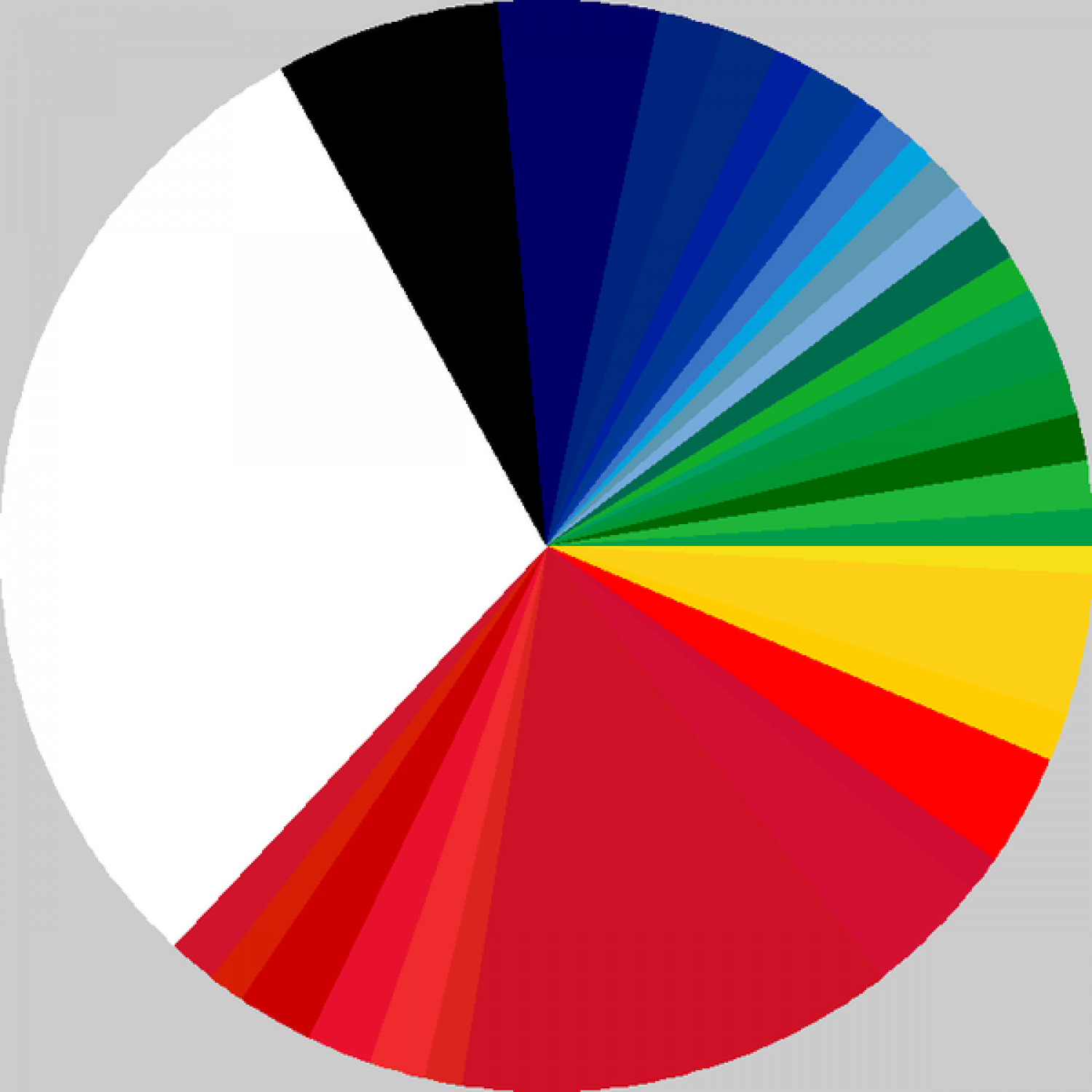 All flags of world combined by Color Usage Infographic