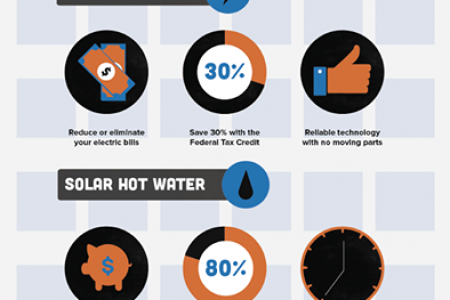 All For Sun, and Sun For All! Infographic