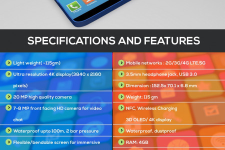 All New Galaxy S6 Infographics Infographic