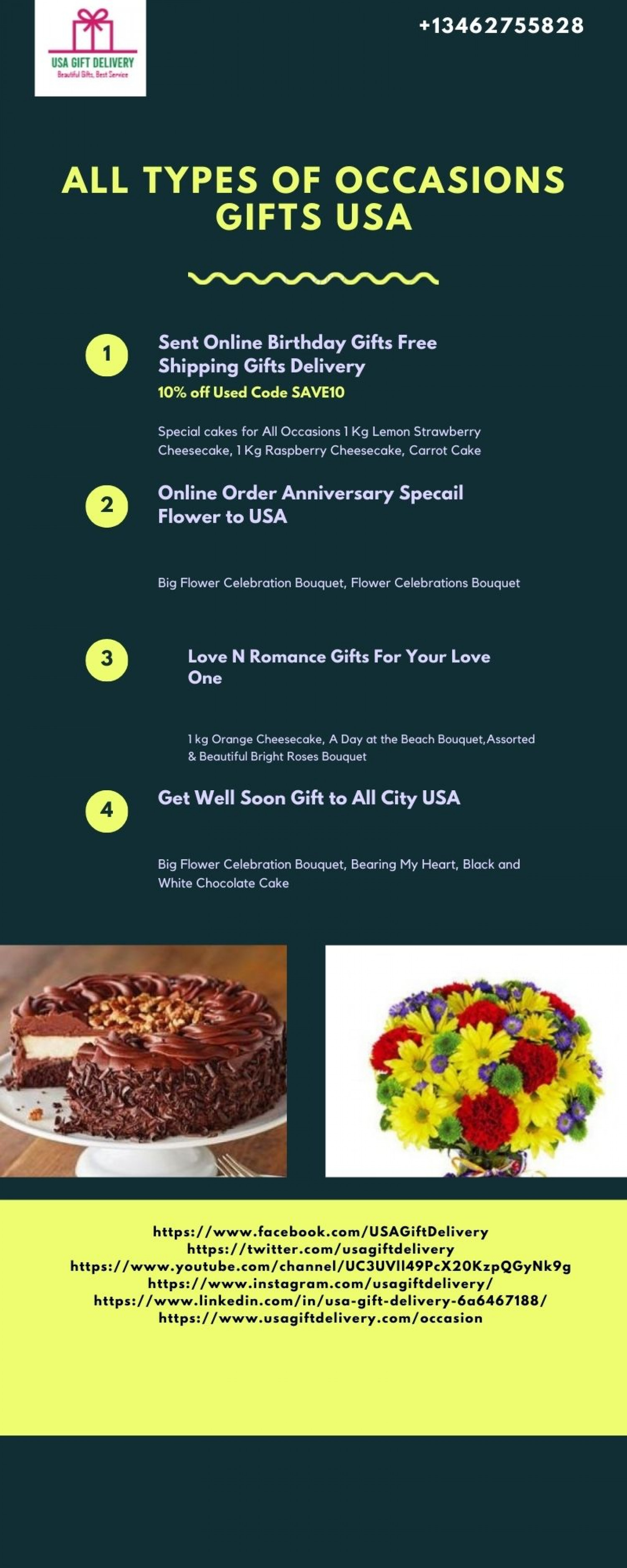 All Types of Occasions Gifts USA Infographic