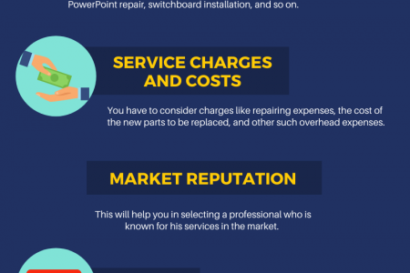 All You Need To Know About Hiring The Best Electrician Infographic