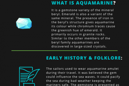 All You Need to Know About March Birthstone Aquamarine Infographic
