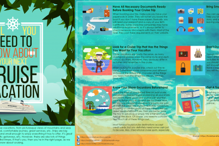 All You Need to Know About Your Next Cruise Vacation  Infographic