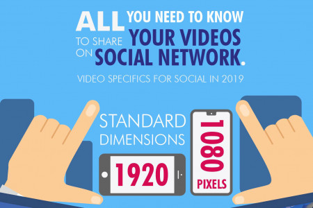 All You Need to Know to Share Your Videos on Social Network - Video Specifics for Social in 2019 Infographic