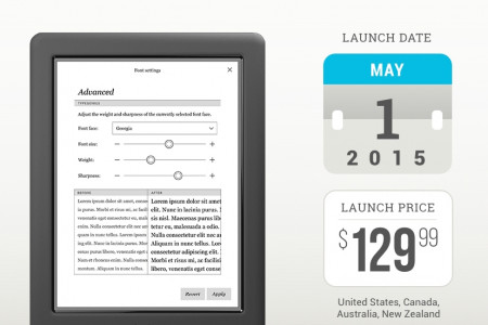 All you wanted to know about Kobo Glo HD Infographic