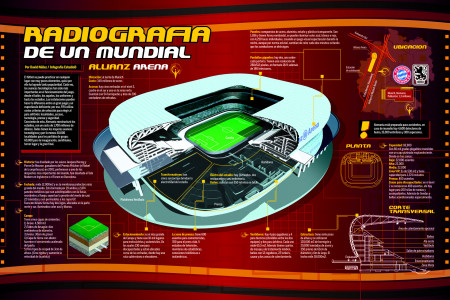 ALLIANZ ARENA Infographic