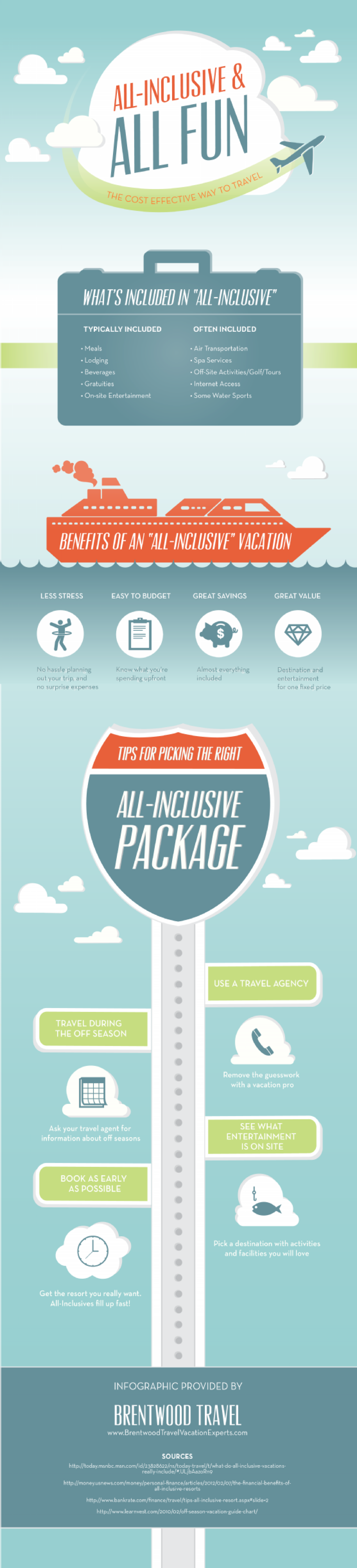 All-Inclusive and All Fun: The Cost-Effective Way to Travel  Infographic