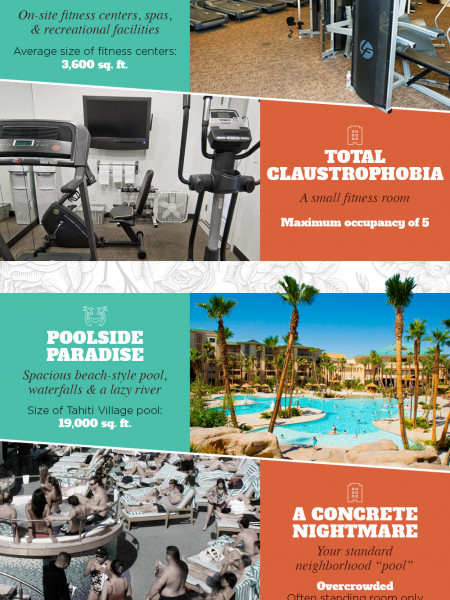 All-Suite & Extended Stay Resorts vs Standard Hotel Rooms Infographic