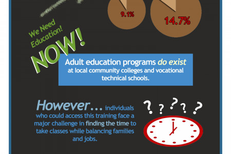 Alternative Education Solutions Infographic