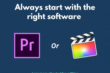 Always choose the right software Infographic