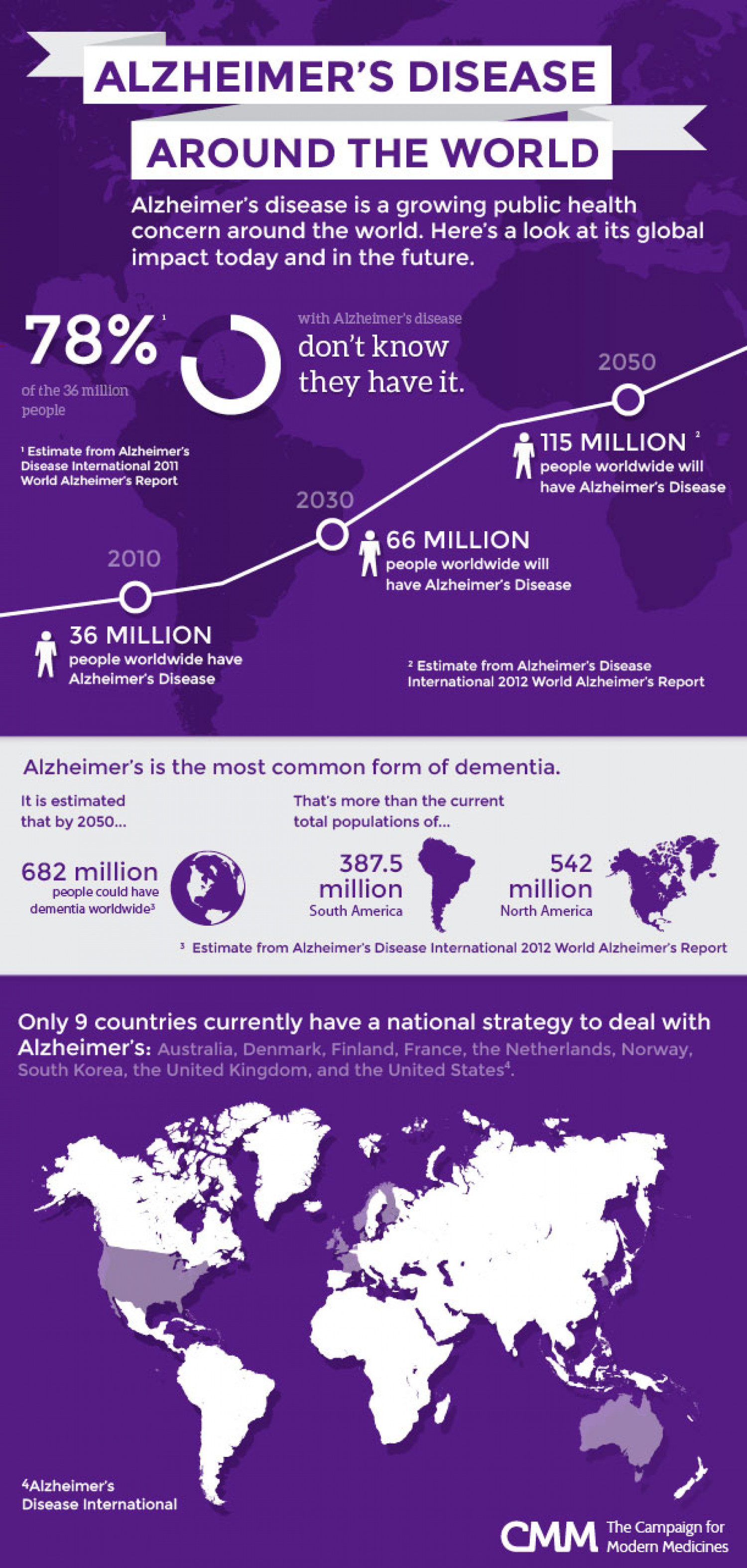 Alzheimer's Disease Around the World Infographic