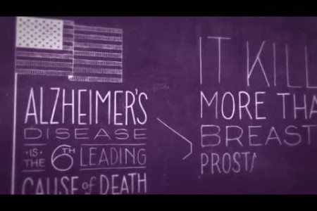 Alzheimer's Disease Facts and Figures Infographic