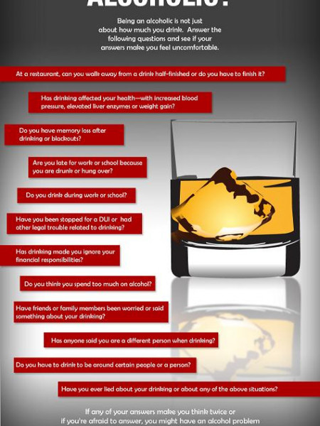 Am I an Alcoholic? Infographic