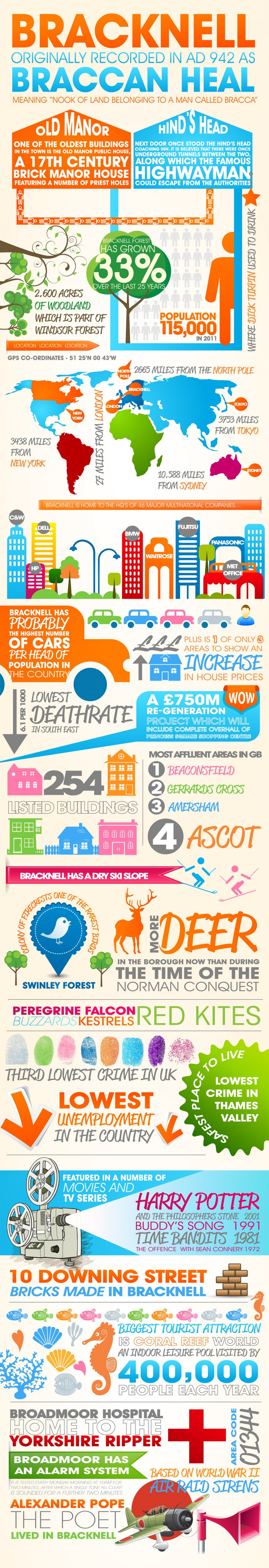 Amazing Facts About Bracknell in the UK Infographic